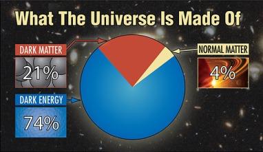 universe_made_of.jpg